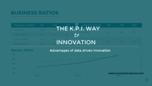 The KPI way to Innovation.