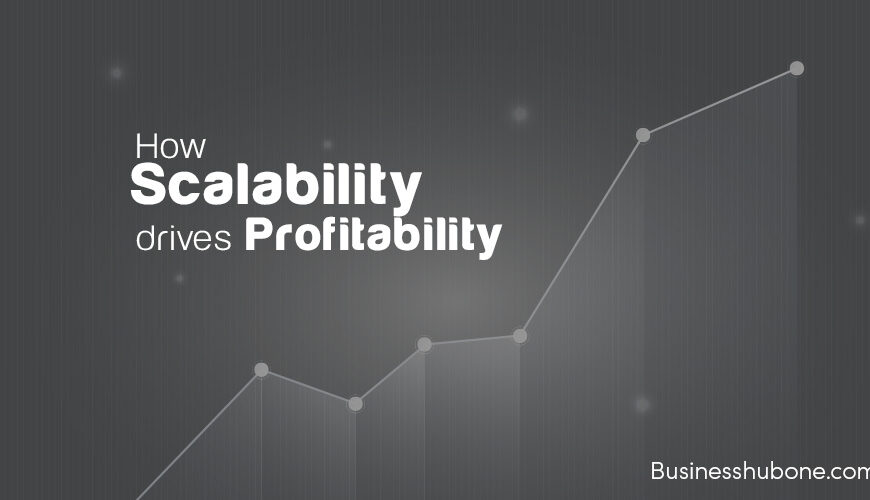 How Scalability drives Profitability!