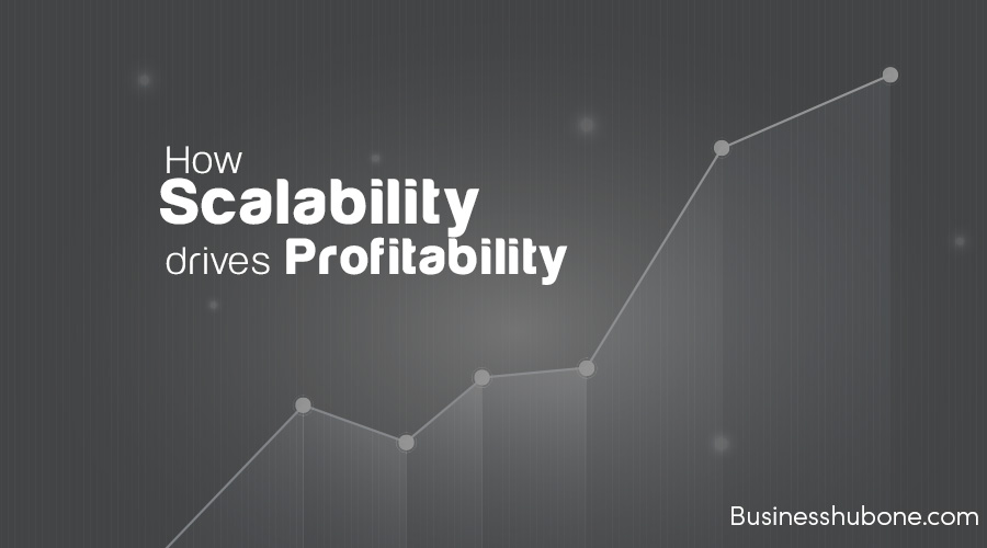 Read more about the article How Scalability drives Profitability!